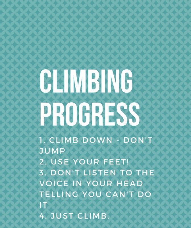 ThirtySomething_ClimbingProgressList